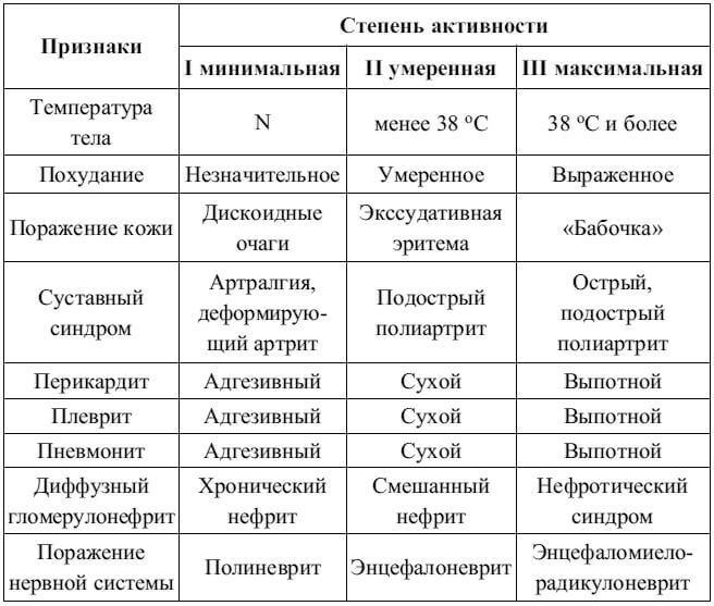 stadii-volchanki