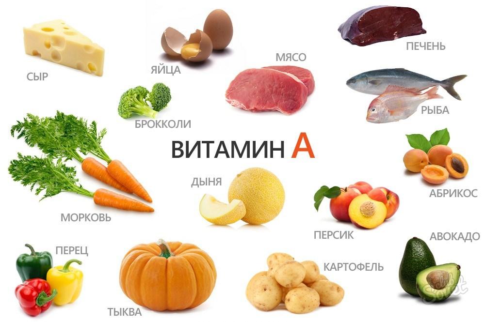 gde-soderzhitsya-vitamin-a