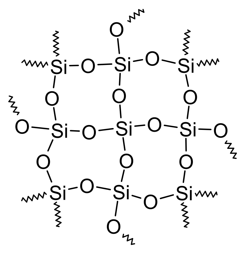 dioksid
